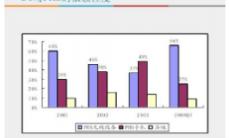 代写财务分析报告价格多少钱?