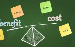 代写成本与质量
